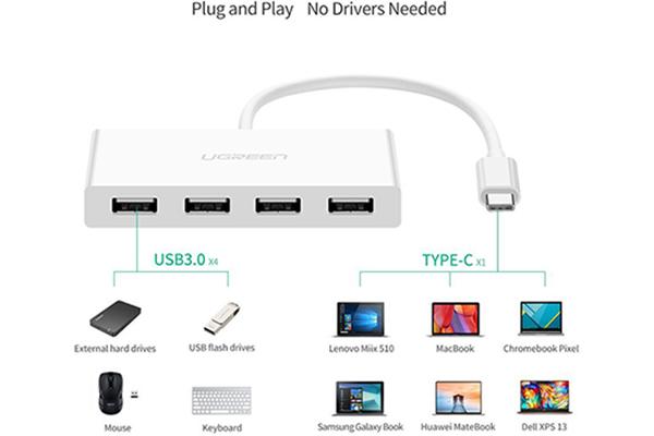 Cáp chuyển USB Type C sang 4 Cổng USB 3.0 Chính hãng Ugreen 40379