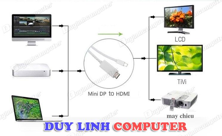 Cáp chuyển đổi Mini Displayport to HDMI dài 1.8m