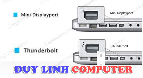 Cáp Thunderbolt, Mini Displayport to HDMI Unitek Y-6325BK