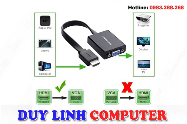 Cáp chuyển HDMI to VGA + Audio 3.5mm & Micro-USB Ugreen 40248 (màu đen)