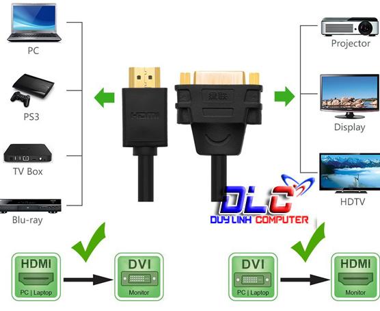 Cáp HDMI to DVI 24+5 UGREEN 20136